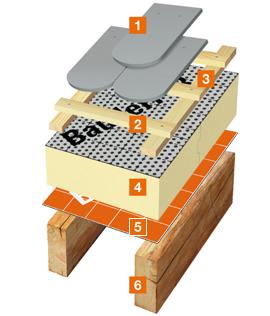 Bauder aufsparrendämmung details